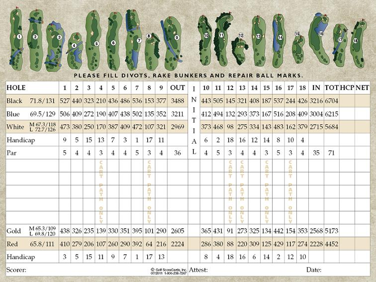 Cattails at MeadowView scorecard